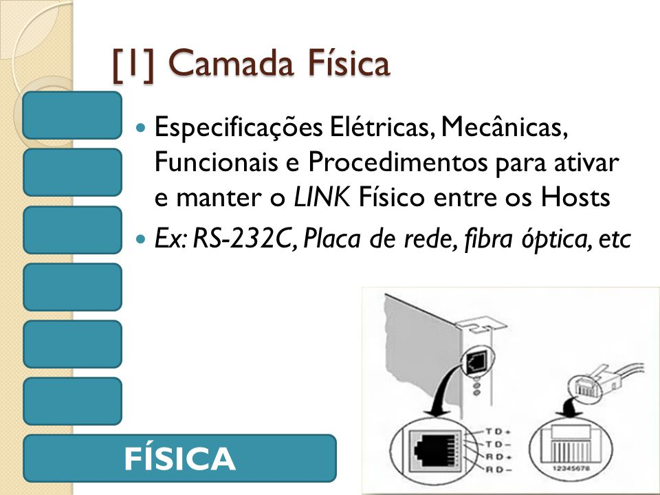 [1] Camada Física FÍSICA